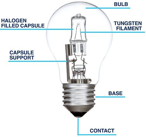 best led bulbs small medium large buyers guide. Black Bedroom Furniture Sets. Home Design Ideas